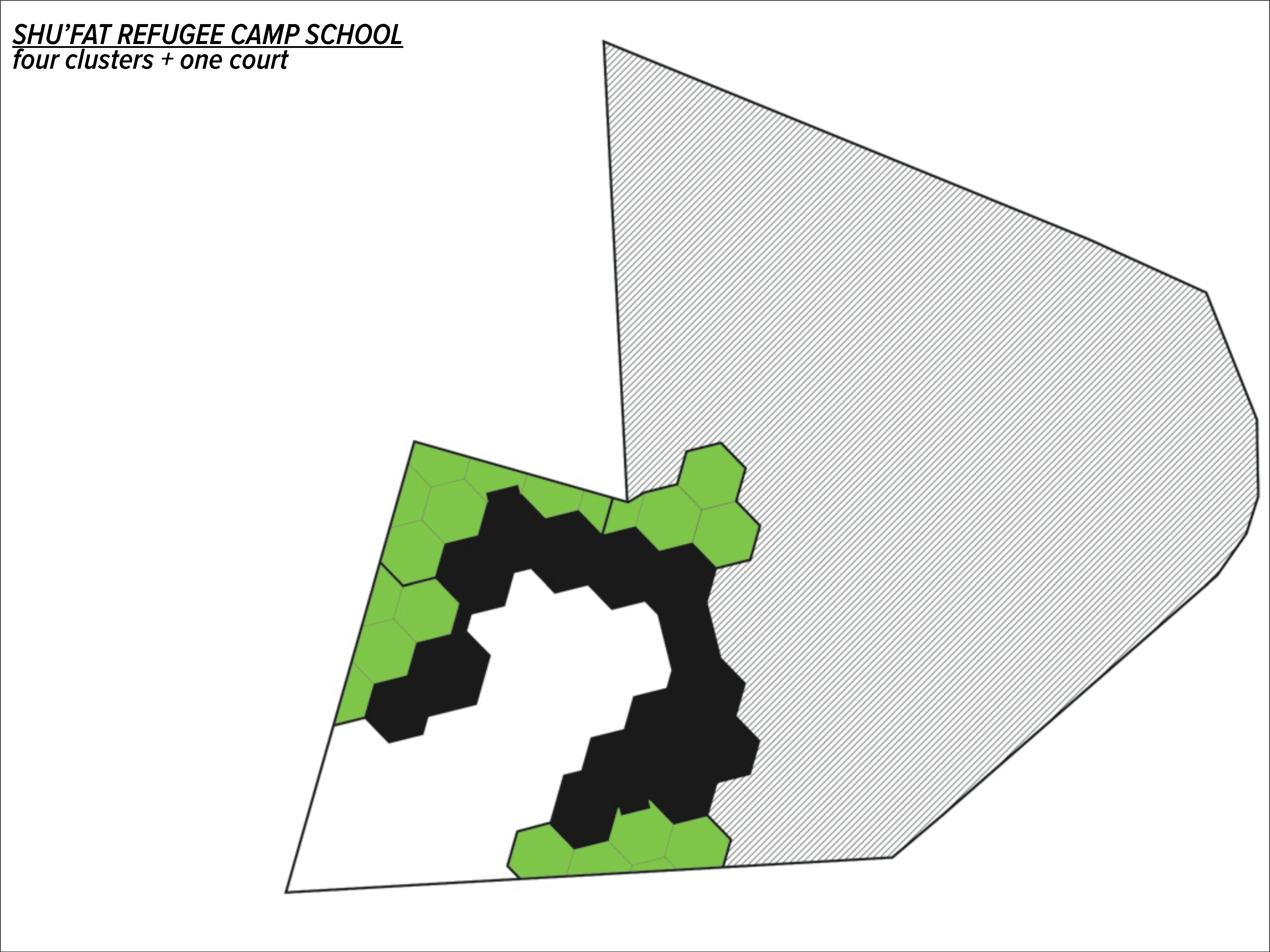 Four clusters and one court